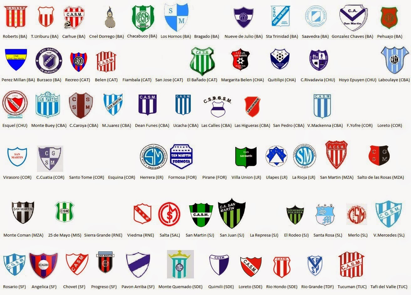 nomenclatura de equipos argentinos parte ii futbol